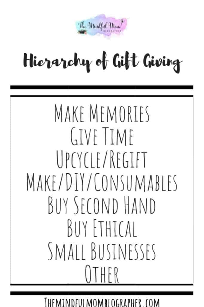 hierarchy of gift giving